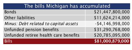 tia-michigan-2015-bills