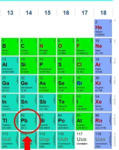 periodic-table-image-pb-1